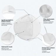 Masca protectie faciala KN95